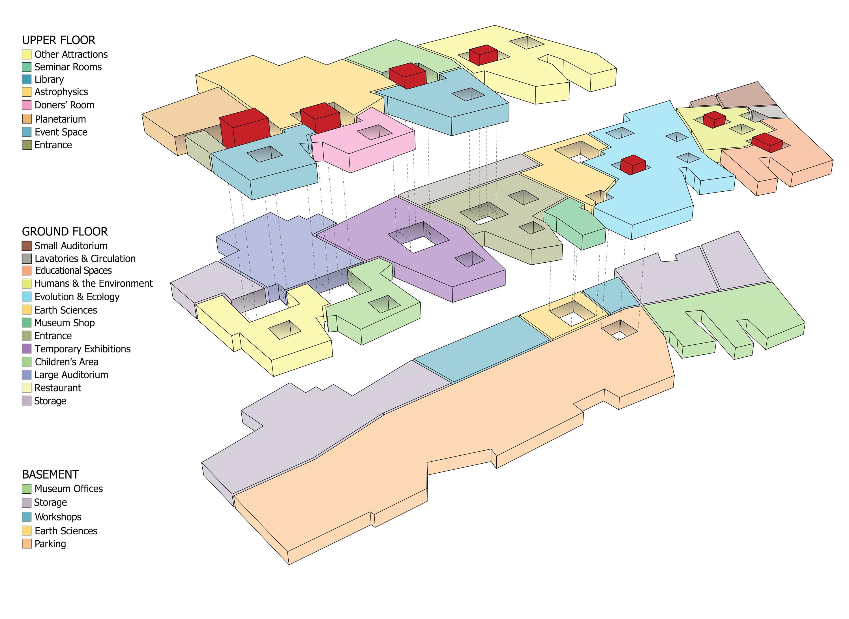 Nature Museum - Program Diagram